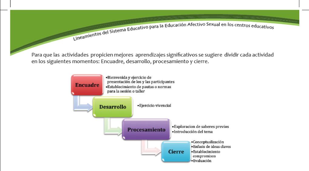 2.3 Algunas estrategias de enseñanza y aprendizaje